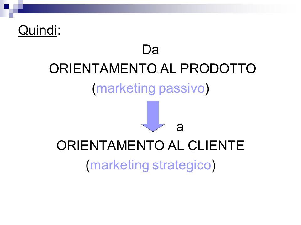 ORIENTAMENTO AL PRODOTTO (marketing passivo) a ORIENTAMENTO AL CLIENTE