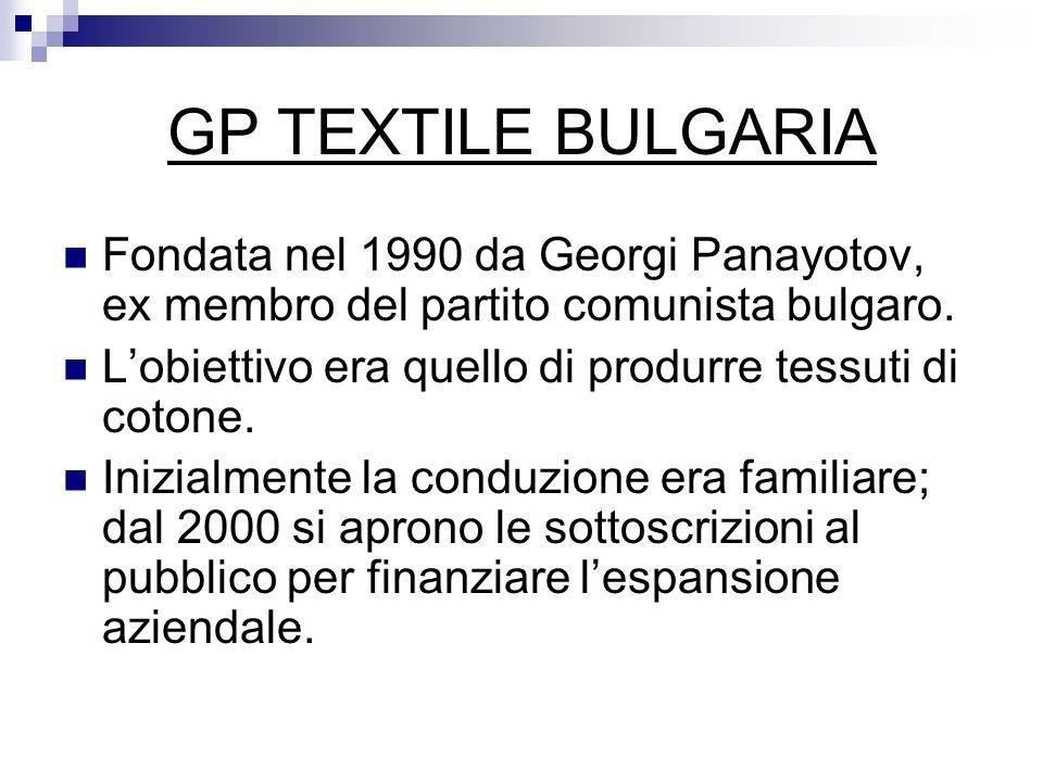 GP TEXTILE BULGARIA Fondata nel 1990 da Georgi Panayotov, ex membro del partito comunista bulgaro.