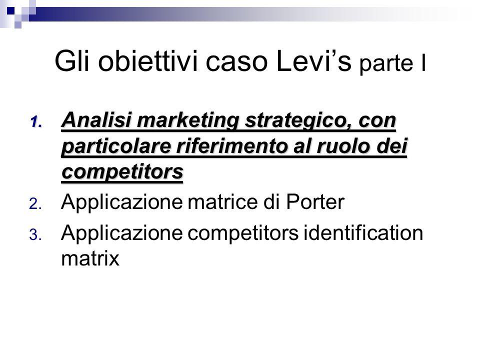 Gli obiettivi caso Levi's parte I