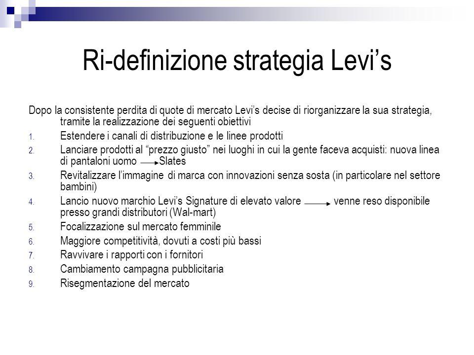 Ri-definizione strategia Levi's