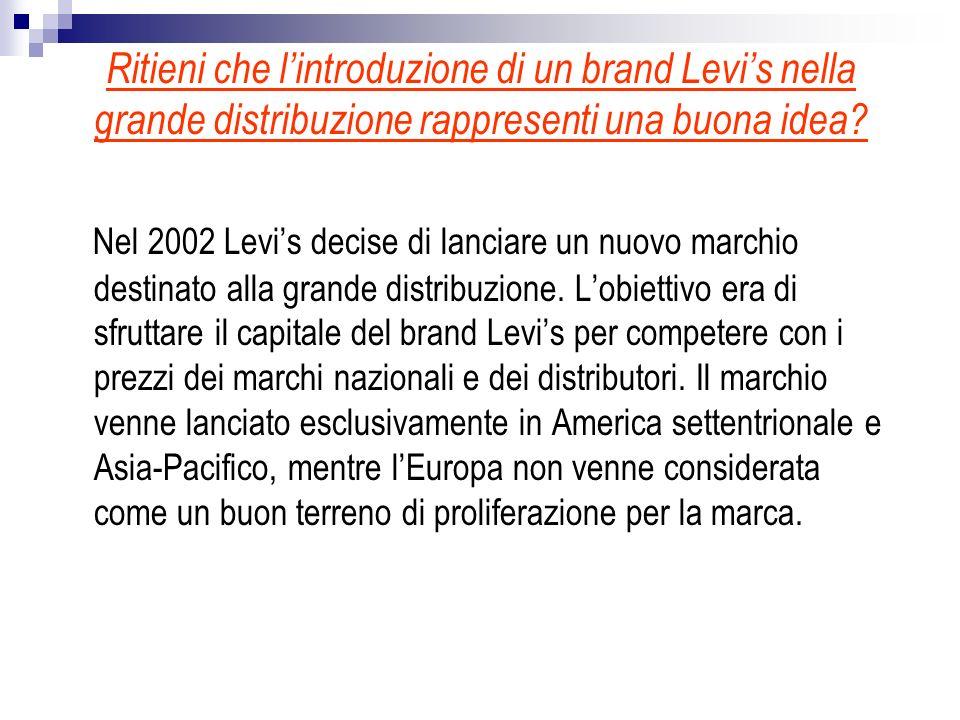 Ritieni che l'introduzione di un brand Levi's nella grande distribuzione rappresenti una buona idea