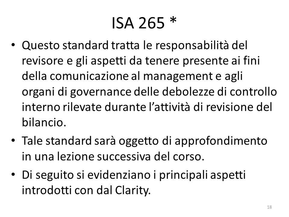 ISA 265 *
