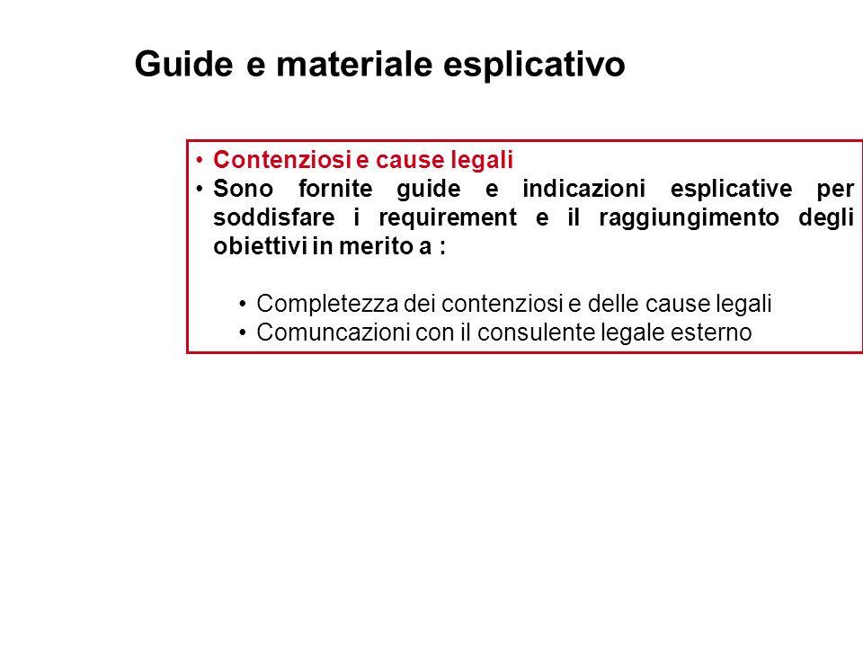 Guide e materiale esplicativo