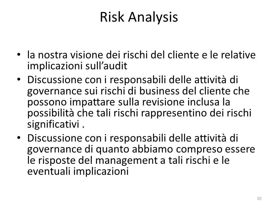 Risk Analysis la nostra visione dei rischi del cliente e le relative implicazioni sull'audit.