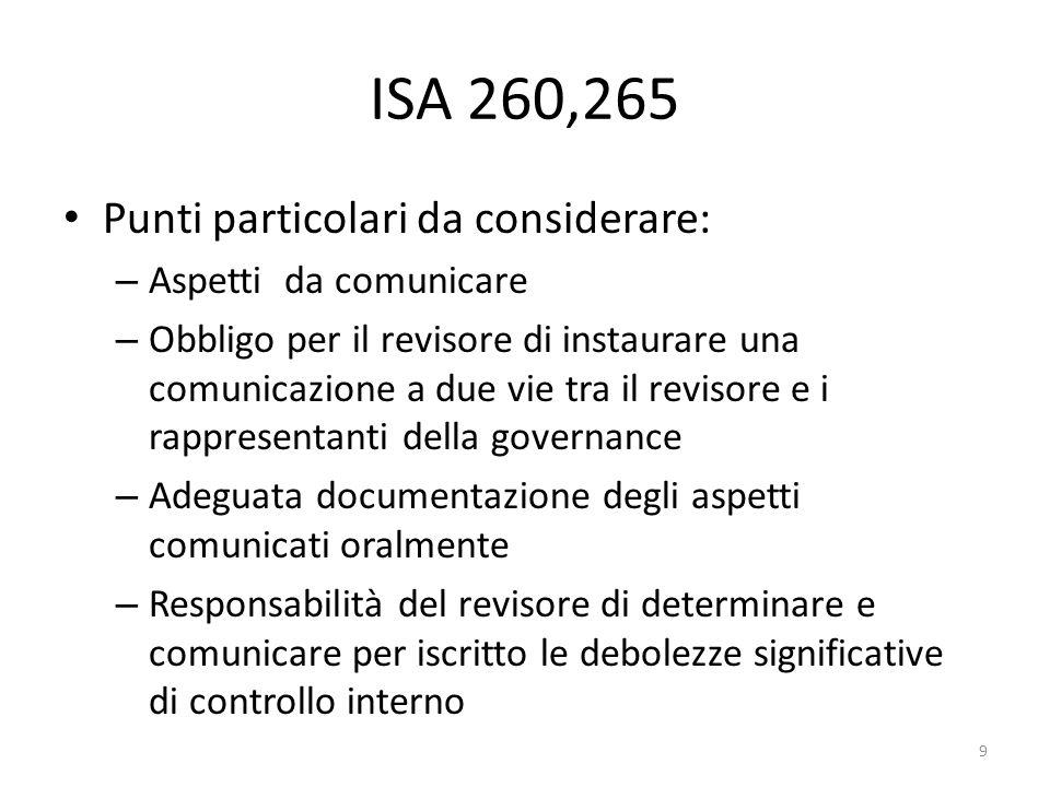 ISA 260,265 Punti particolari da considerare: Aspetti da comunicare