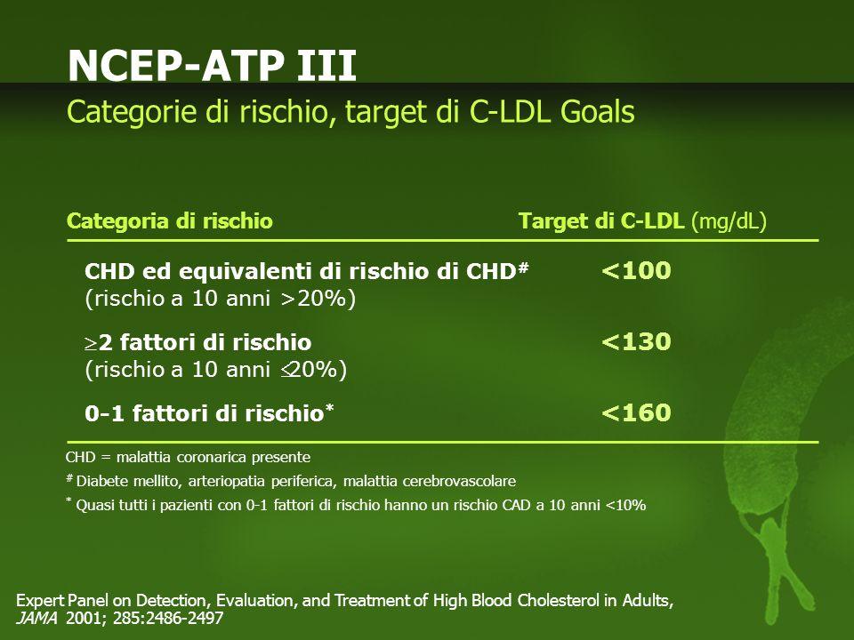 Target di C-LDL (mg/dL)