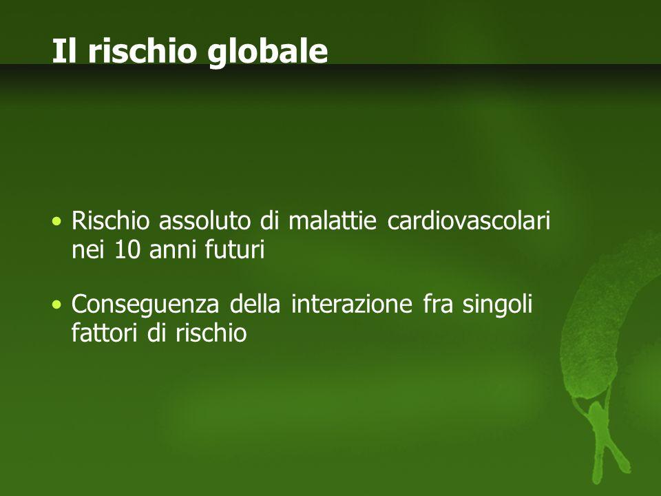 Il rischio globale Rischio assoluto di malattie cardiovascolari nei 10 anni futuri. Conseguenza della interazione fra singoli fattori di rischio.