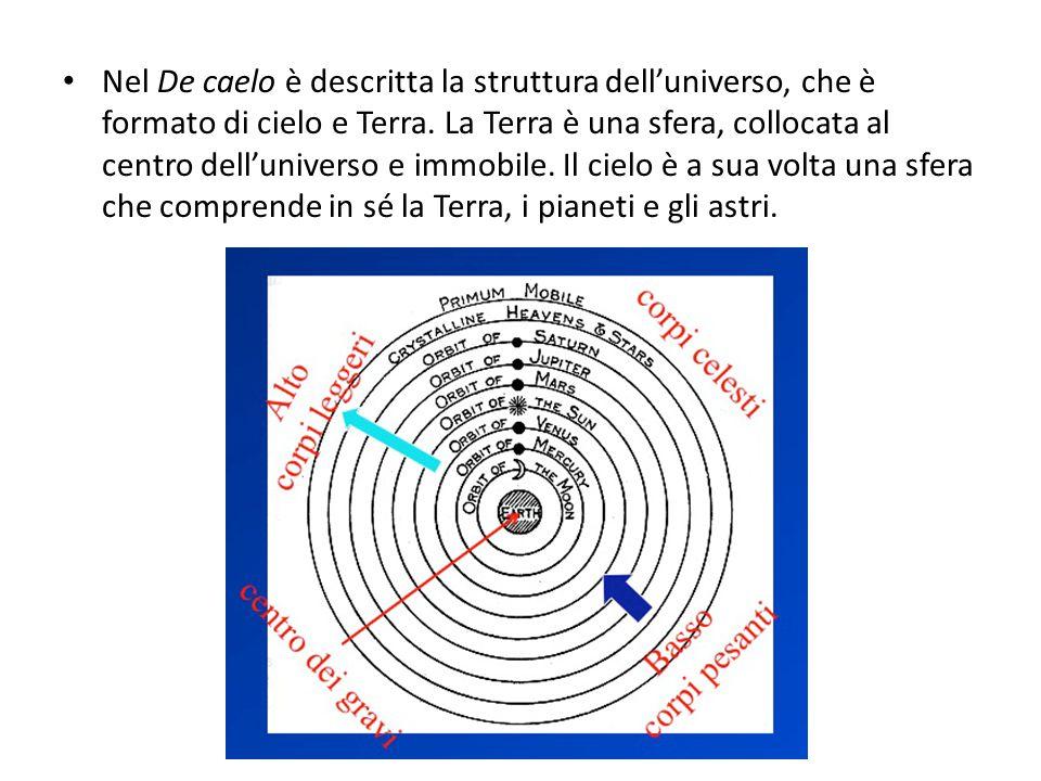 Nel De caelo è descritta la struttura dell'universo, che è formato di cielo e Terra.