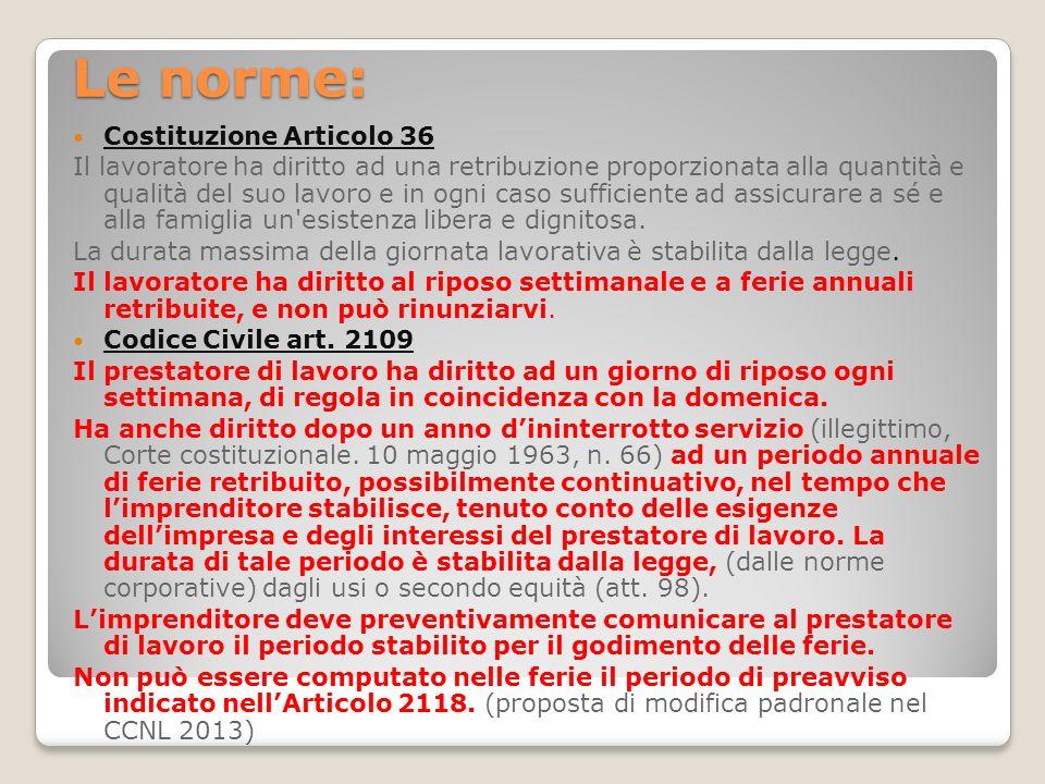 Le norme: Costituzione Articolo 36