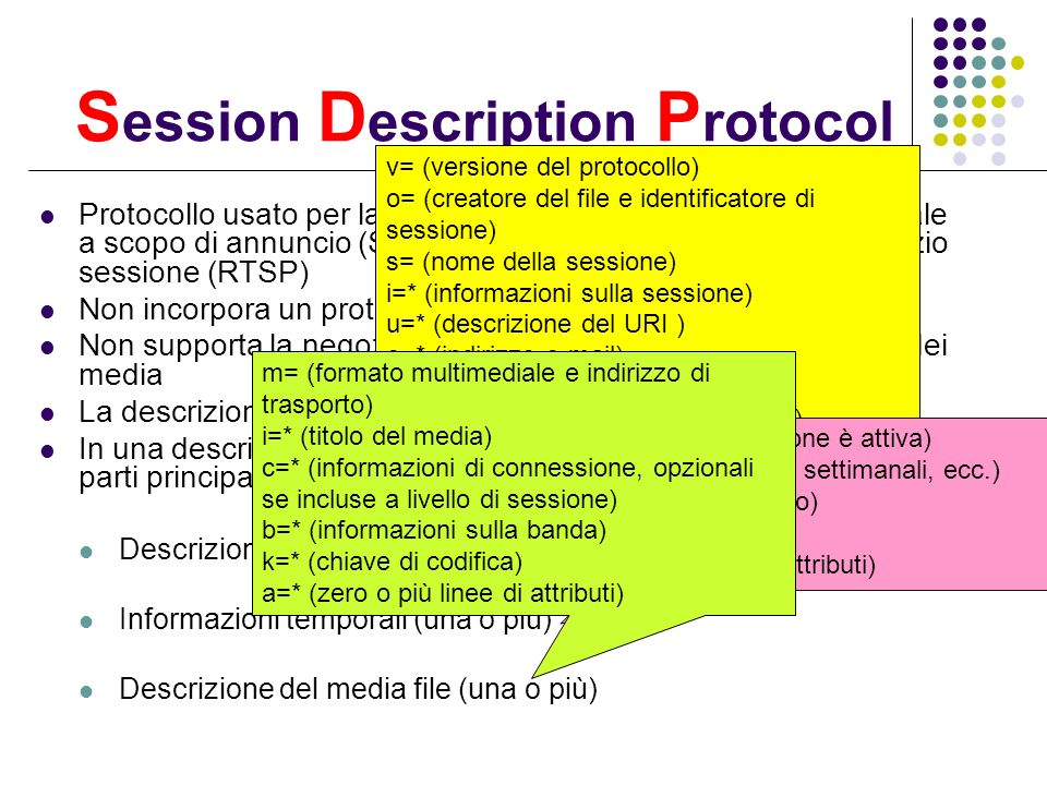 Session Description Protocol