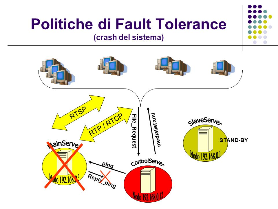 Politiche di Fault Tolerance (crash del sistema)