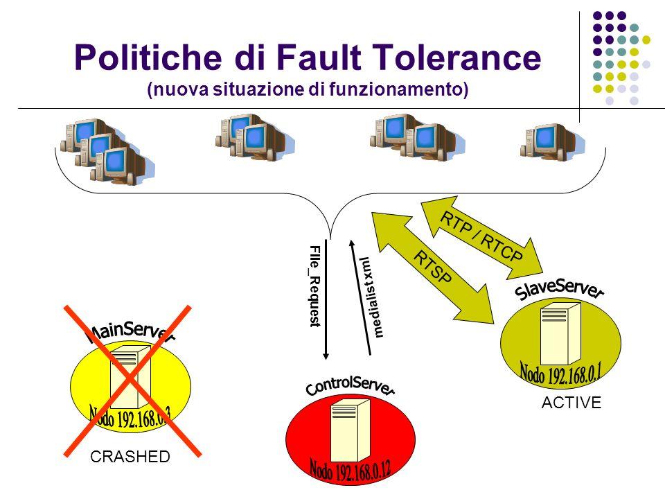Politiche di Fault Tolerance (nuova situazione di funzionamento)