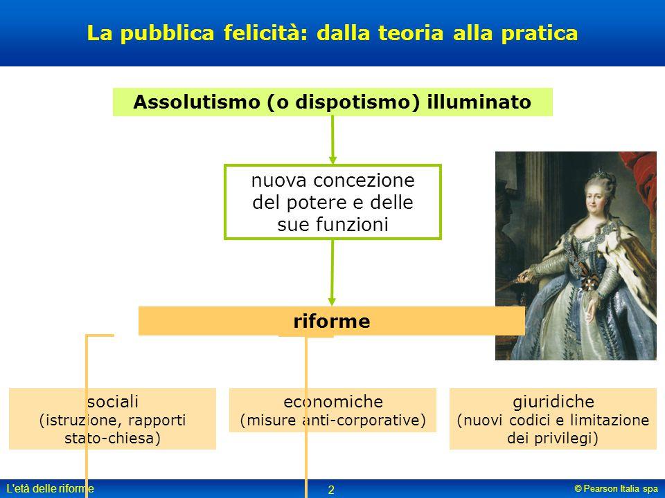 La pubblica felicità: dalla teoria alla pratica