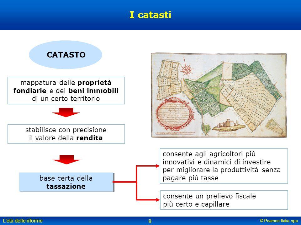 I catasti CATASTO. mappatura delle proprietà fondiarie e dei beni immobili di un certo territorio.