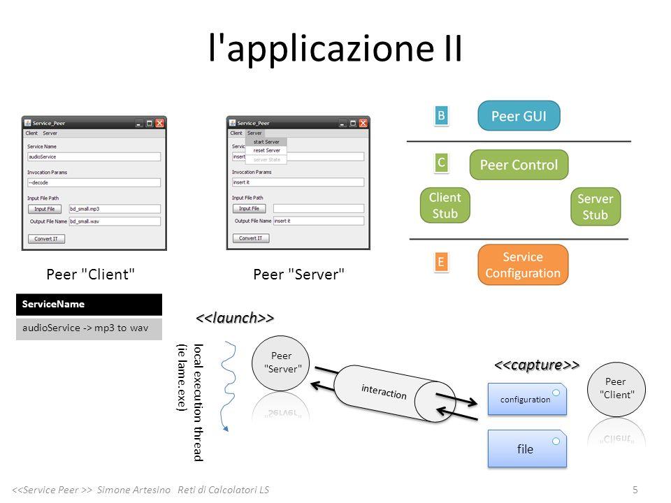 l applicazione II Peer Client Peer Server <<launch>>