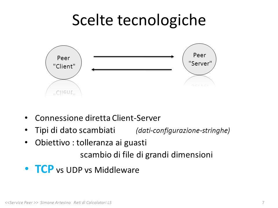 Scelte tecnologiche TCP vs UDP vs Middleware