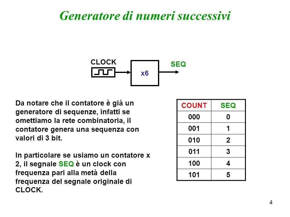 Generatore di numeri successivi