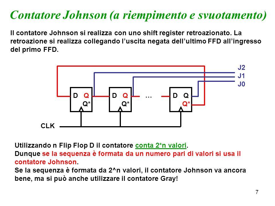 Contatore Johnson (a riempimento e svuotamento)