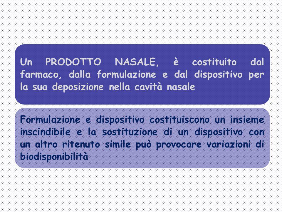 Un PRODOTTO NASALE, è costituito dal farmaco, dalla formulazione e dal dispositivo per la sua deposizione nella cavità nasale