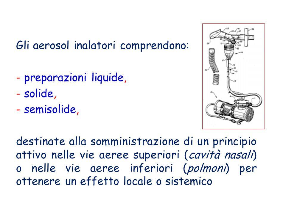 Gli aerosol inalatori comprendono: - preparazioni liquide, - solide, - semisolide, destinate alla somministrazione di un principio attivo nelle vie aeree superiori (cavità nasali) o nelle vie aeree inferiori (polmoni) per ottenere un effetto locale o sistemico