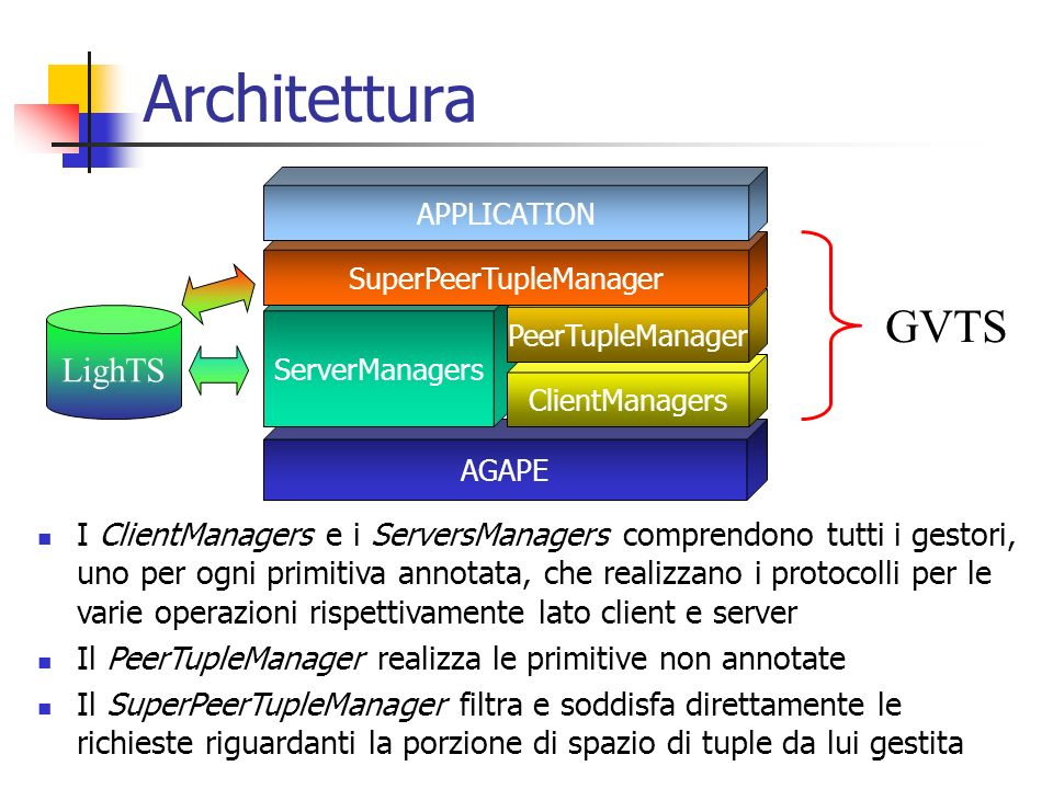 SuperPeerTupleManager