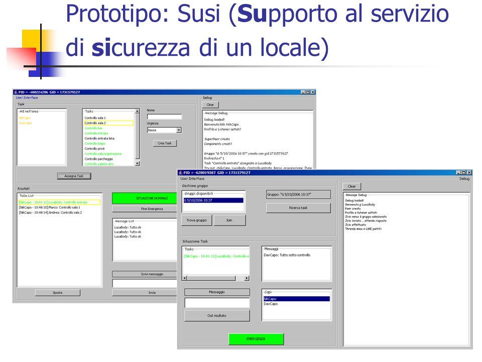 Prototipo: Susi (Supporto al servizio di sicurezza di un locale)