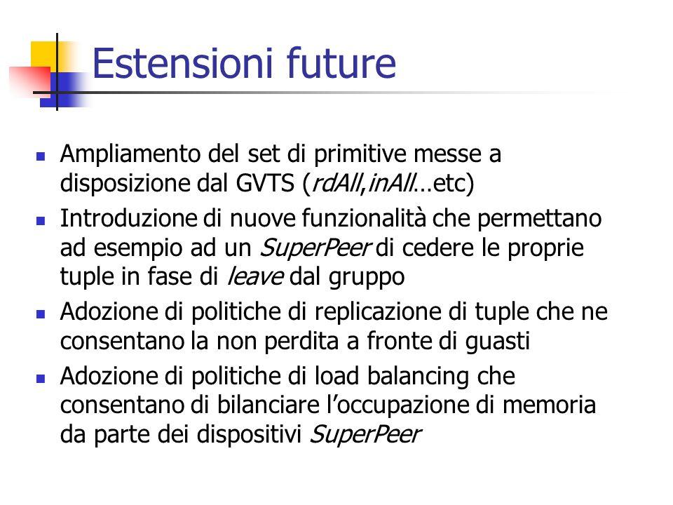 Estensioni future Ampliamento del set di primitive messe a disposizione dal GVTS (rdAll,inAll…etc)