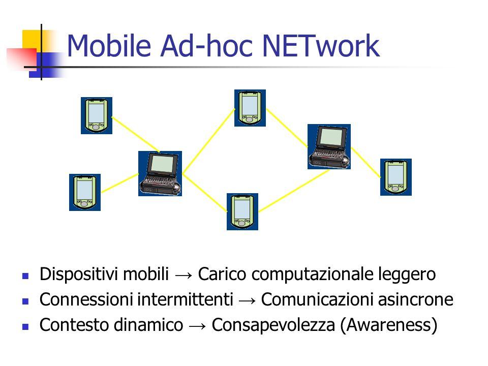 Mobile Ad-hoc NETwork Dispositivi mobili → Carico computazionale leggero. Connessioni intermittenti → Comunicazioni asincrone.