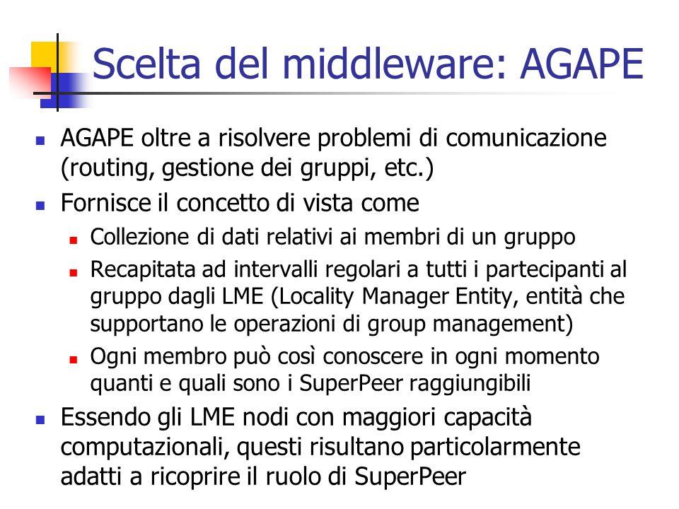 Scelta del middleware: AGAPE