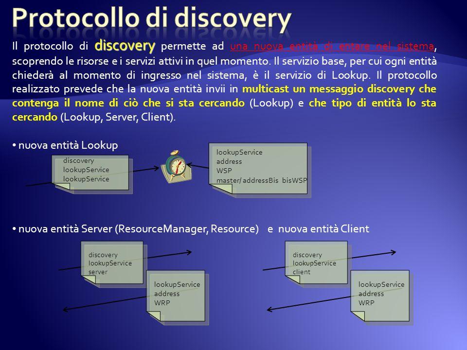 Protocollo di discovery