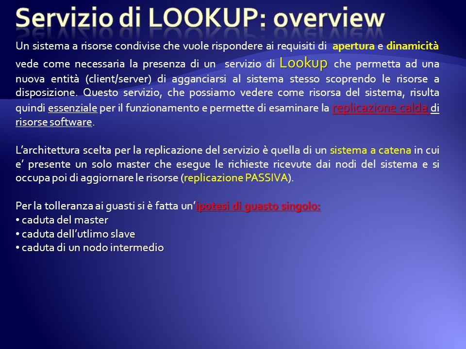 Servizio di LOOKUP: overview