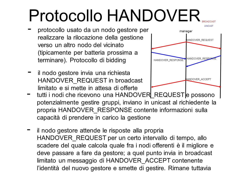 Protocollo HANDOVER