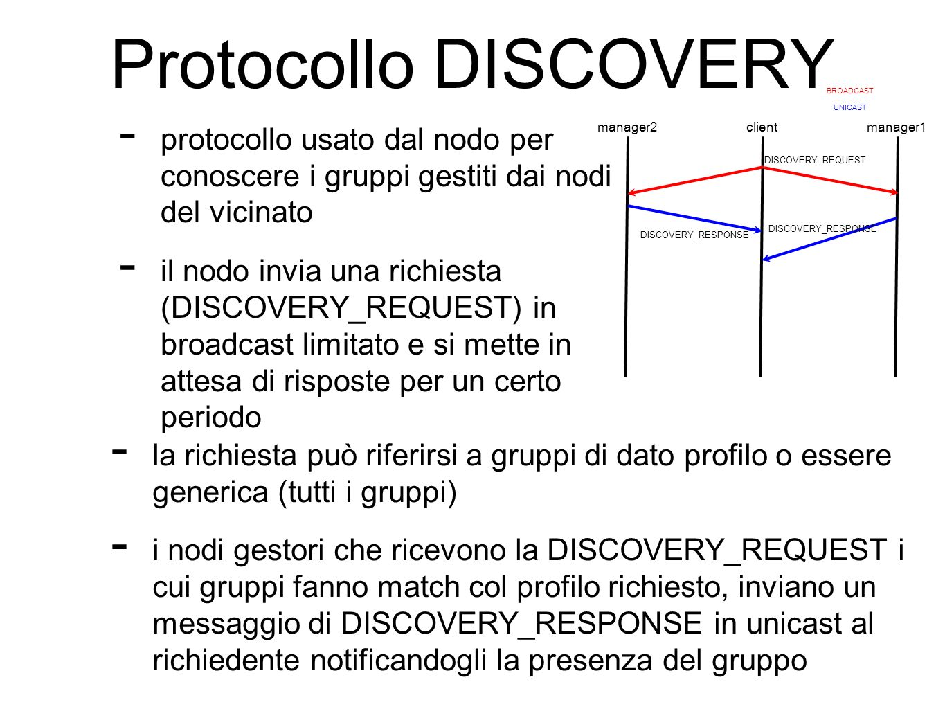 Protocollo DISCOVERYDISCOVERY_REQUEST. client. DISCOVERY_RESPONSE. BROADCAST. UNICAST. manager1. manager2.