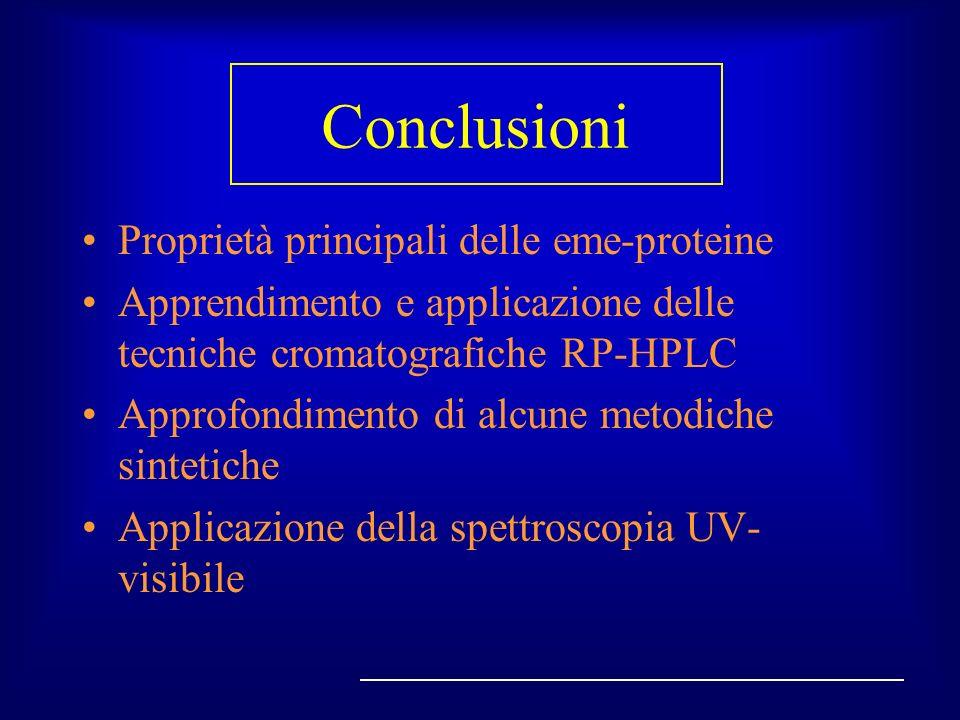 Conclusioni Proprietà principali delle eme-proteine