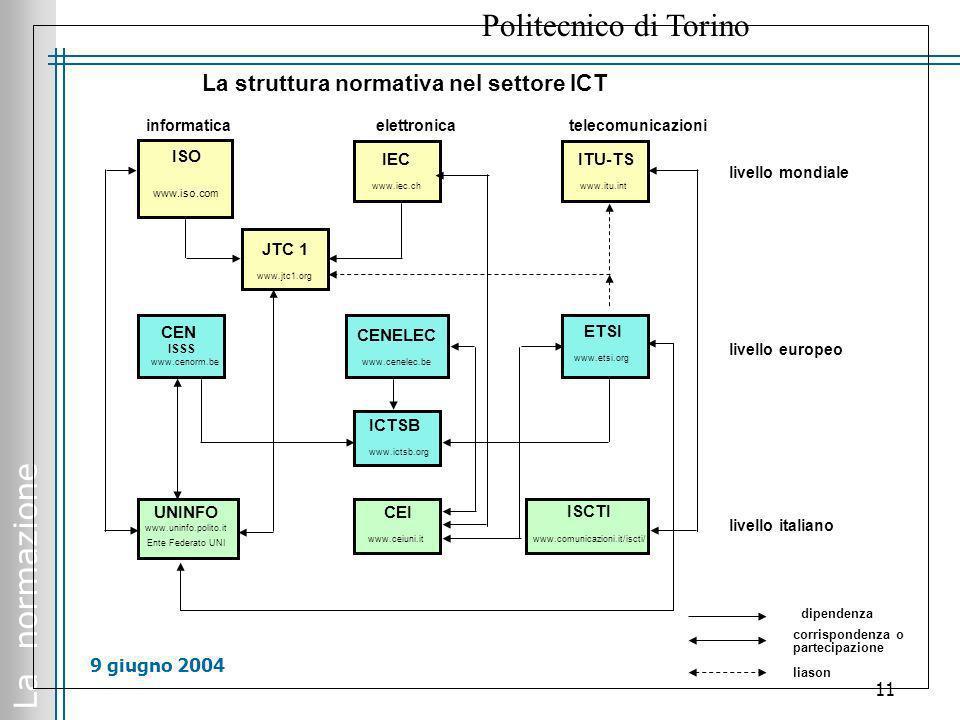 La struttura normativa nel settore ICT