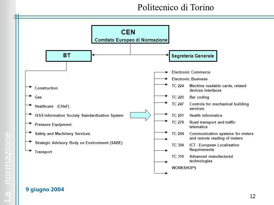 CEN BT 9 giugno 2004 Comitato Europeo di Normazione