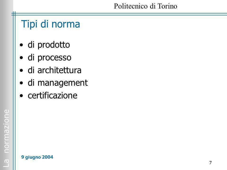 Tipi di norma di prodotto di processo di architettura di management