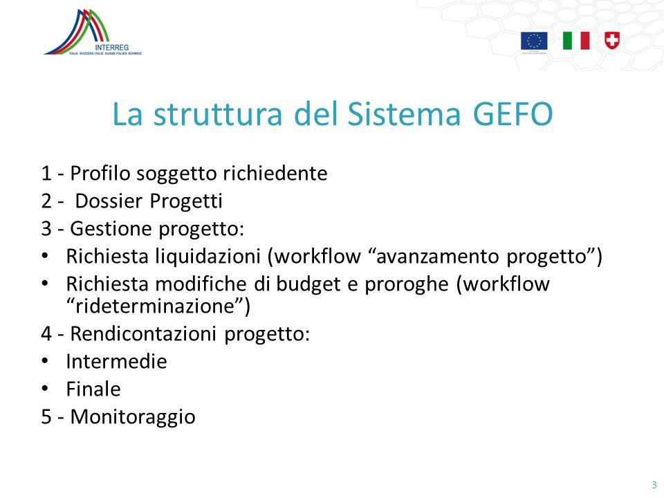 La struttura del Sistema GEFO