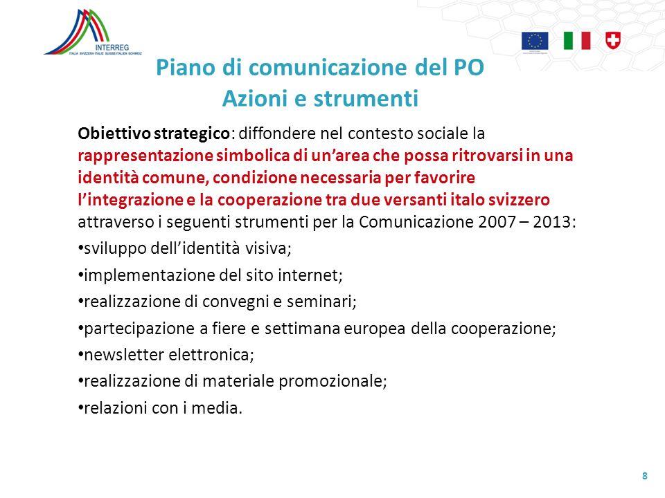 Piano di comunicazione del PO Azioni e strumenti