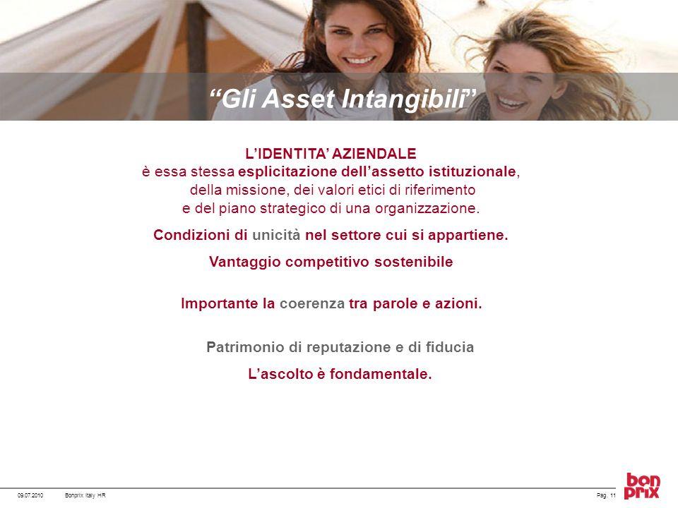 Gli Asset Intangibili