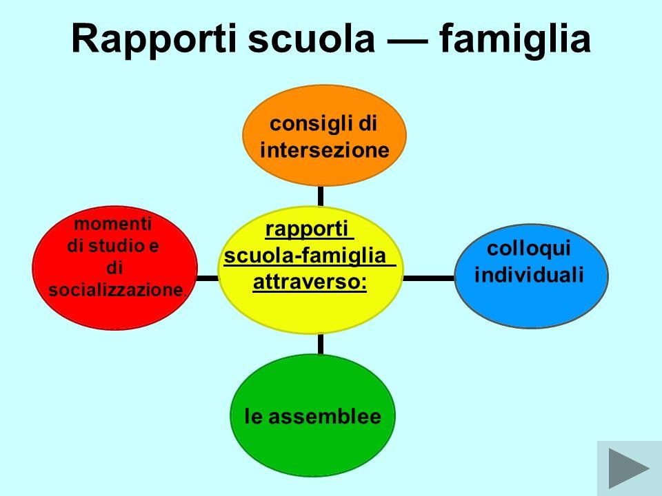 Rapporti scuola — famiglia
