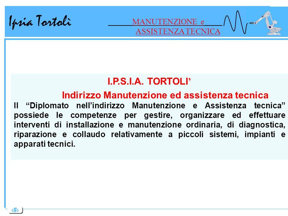 Indirizzo Manutenzione ed assistenza tecnica