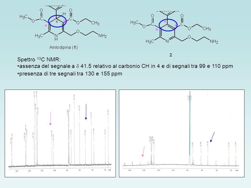 * * * * * * Spettro 13C NMR: assenza del segnale a d 41.5 relativo al carbonio CH in 4 e di segnali tra 99 e 110 ppm.
