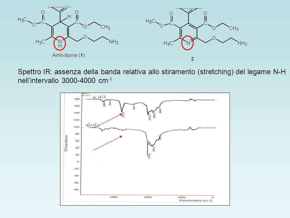 Spettro IR: assenza della banda relativa allo stiramento (stretching) del legame N-H