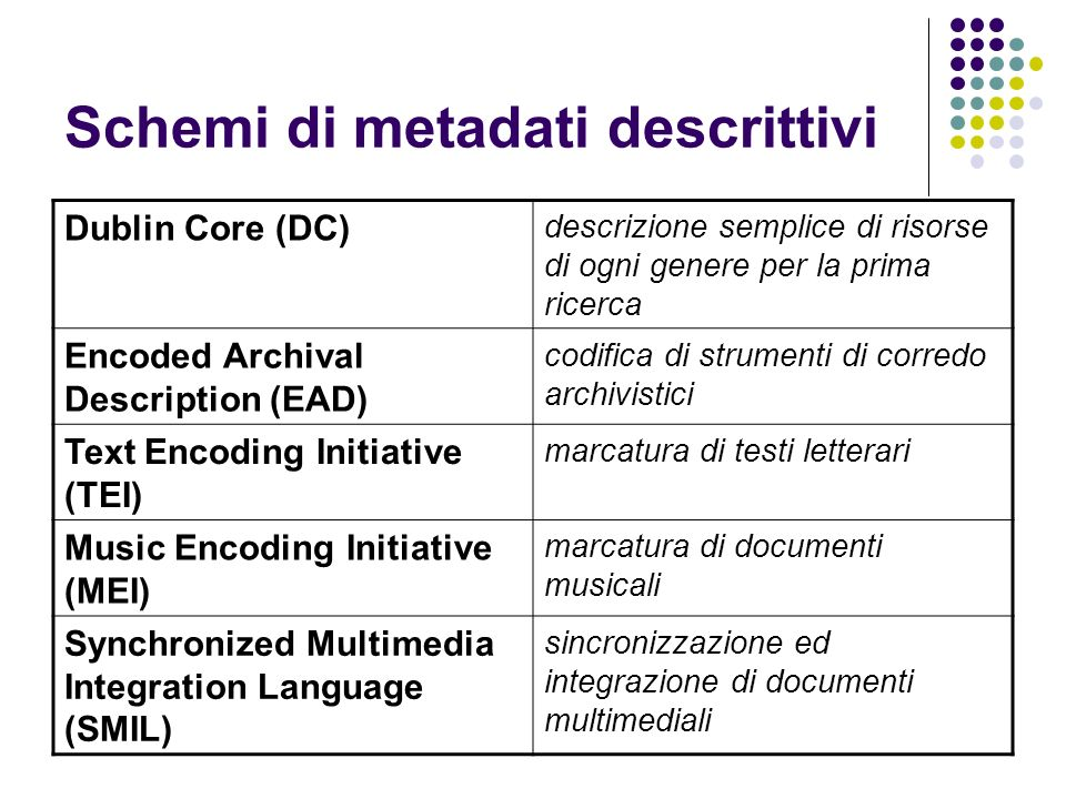 Schemi di metadati descrittivi