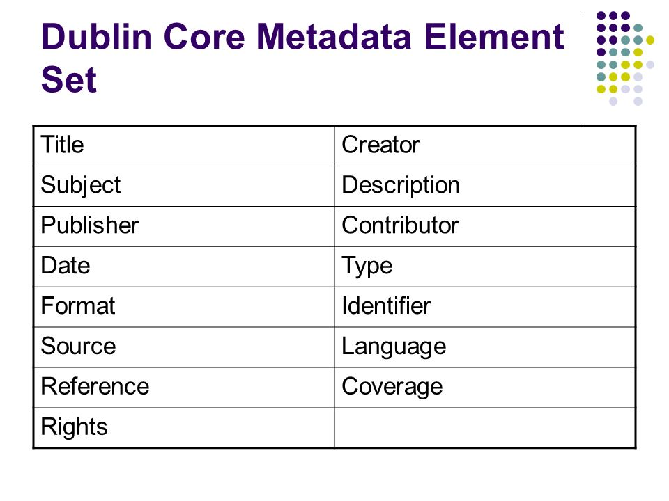 Dublin Core Metadata Element Set