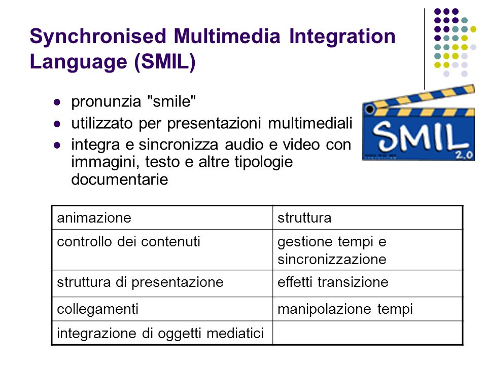Synchronised Multimedia Integration Language (SMIL)