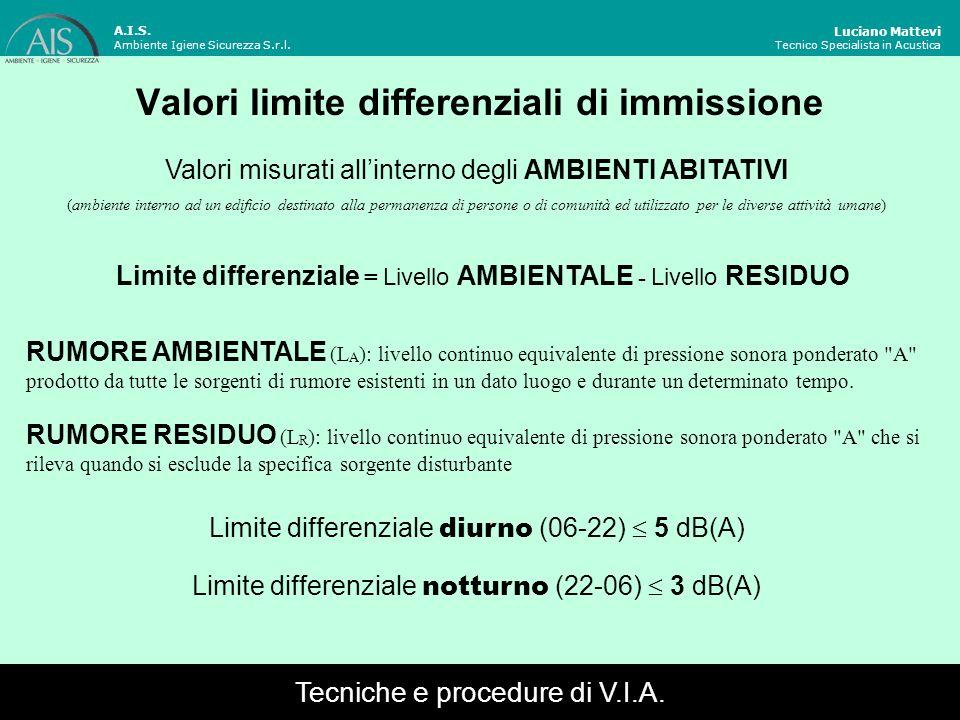 Valori limite differenziali di immissione