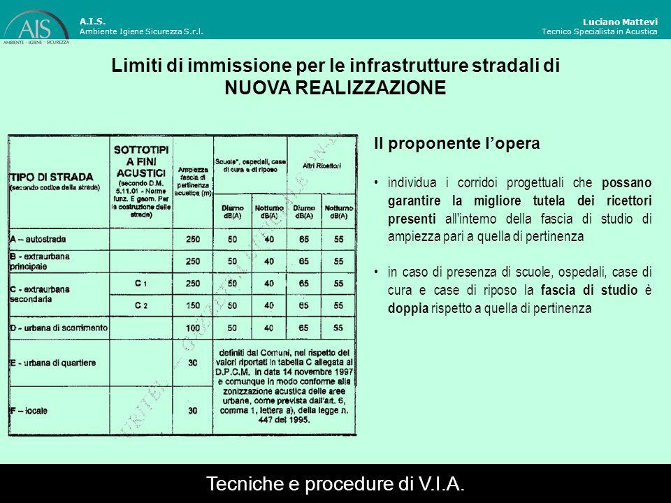 Limiti di immissione per le infrastrutture stradali di