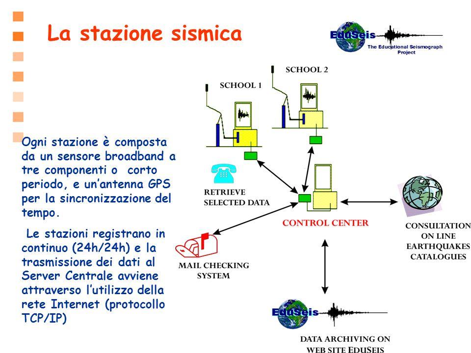 La stazione sismica OBIETTIVI SCIENTIFICI